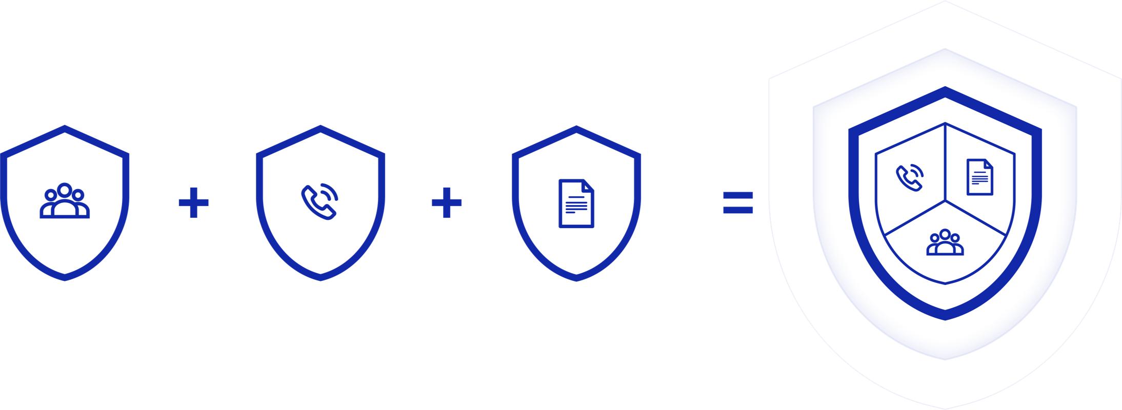 Wie funktioniert die CyberRisk-Versicherung?